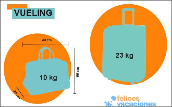 Medidas maletas y equipajes felices vacaciones - Vueling medidas maleta cabina ...