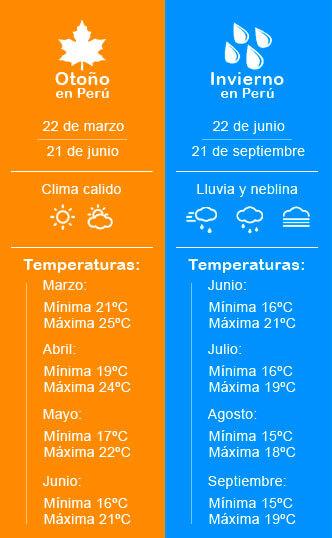 otoño e invierno clima y fechas de epocas de viaje al Perú